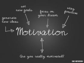 Motivation15its65